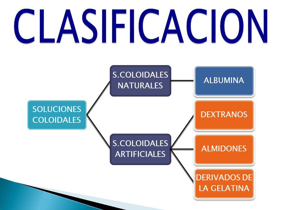 SOLUCIONES COLOIDALES S.COLOIDALES NATURALES ALBUMINA S.COLOIDALES ARTIFICIALES DEXTRANOSALMIDONES DERIVADOS DE LA GELATINA