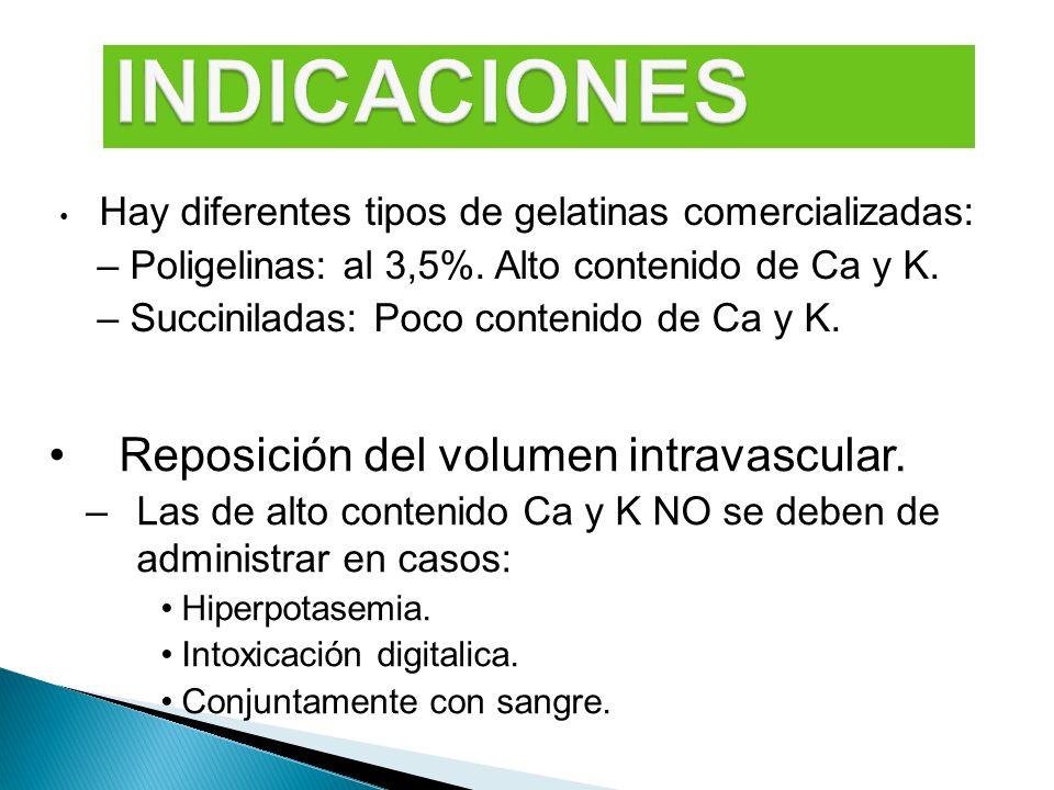 Hay diferentes tipos de gelatinas comercializadas: –Poligelinas: al 3,5%. Alto contenido de Ca y K. –Succiniladas: Poco contenido de Ca y K. Reposició