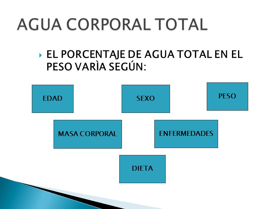COMENZAR CON SOLUCIONES CRISTALOIDES: 10 A 20 ML/ Kg DE PESO (INFUSIÓN RÁPIDA).