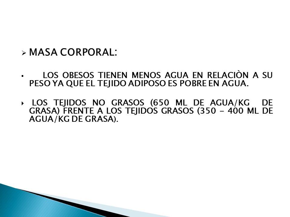 1.LAS SOLUCIONES ISOTÓNICAS SON EFECTIVAS EN MANTENER EL VOLUMEN PLASMÁTICO.