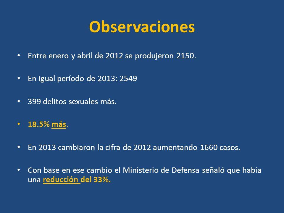 Observaciones Entre enero y abril de 2012 se produjeron 2150. En igual período de 2013: 2549 399 delitos sexuales más. 18.5% más. En 2013 cambiaron la