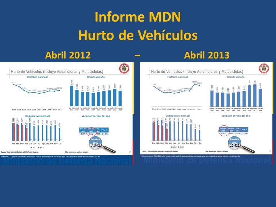 Informe MDN Hurto de Vehículos Abril 2012 – Abril 2013 7.342 10.625