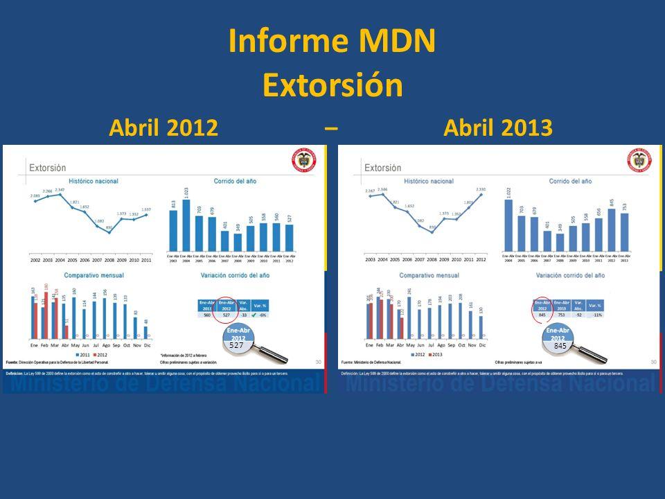 Informe MDN Extorsión Abril 2012 – Abril 2013 845 527