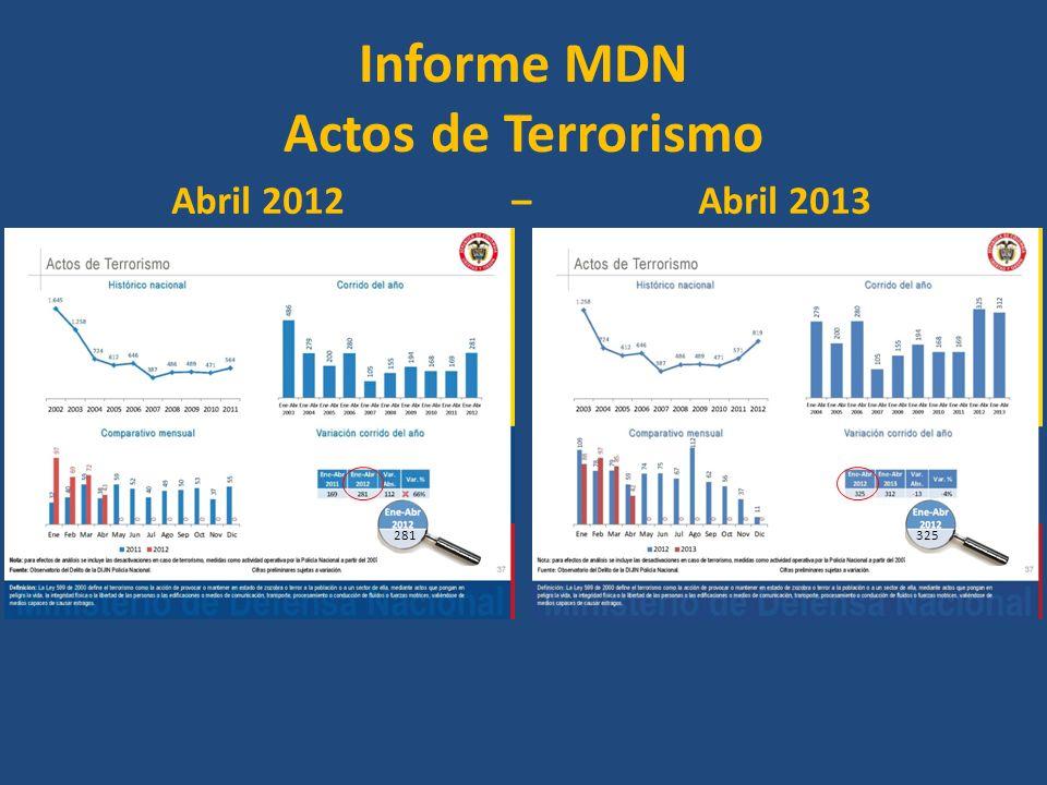 Informe MDN Actos de Terrorismo Abril 2012 – Abril 2013 325281
