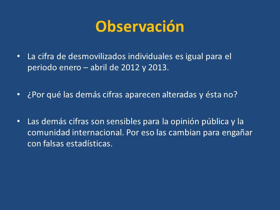 Observación La cifra de desmovilizados individuales es igual para el periodo enero – abril de 2012 y 2013. ¿Por qué las demás cifras aparecen alterada