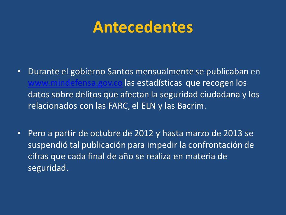 Antecedentes Durante el gobierno Santos mensualmente se publicaban en www.mindefensa.gov.co las estadísticas que recogen los datos sobre delitos que a