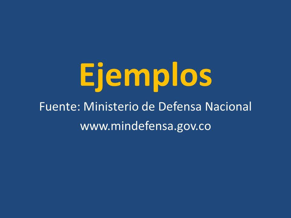 Ejemplos Fuente: Ministerio de Defensa Nacional www.mindefensa.gov.co