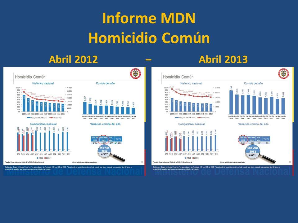 Informe MDN Homicidio Común Abril 2012 – Abril 2013