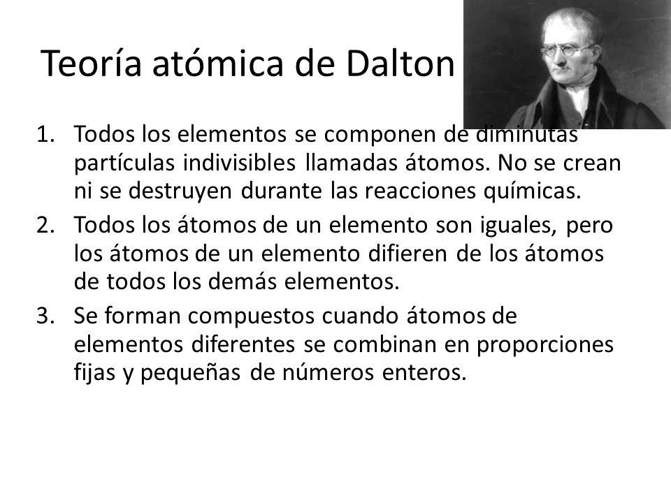 Teoría atómica de Dalton 1.Todos los elementos se componen de diminutas partículas indivisibles llamadas átomos. No se crean ni se destruyen durante l