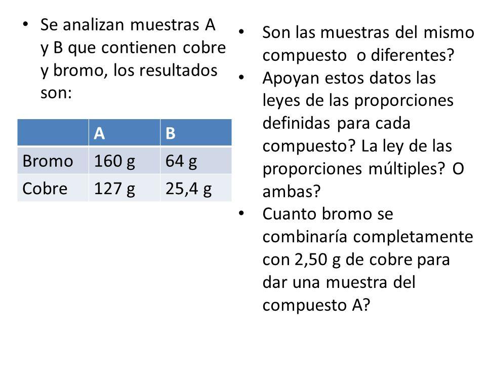 Se analizan muestras A y B que contienen cobre y bromo, los resultados son: AB Bromo160 g64 g Cobre127 g25,4 g Son las muestras del mismo compuesto o