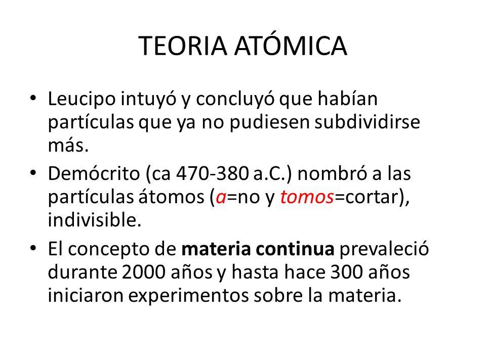TEORIA ATÓMICA Leucipo intuyó y concluyó que habían partículas que ya no pudiesen subdividirse más. Demócrito (ca 470-380 a.C.) nombró a las partícula