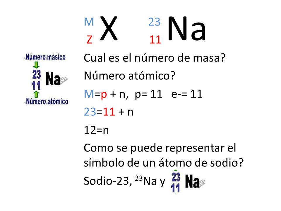 M 23 Z 11 Cual es el número de masa.Número atómico.