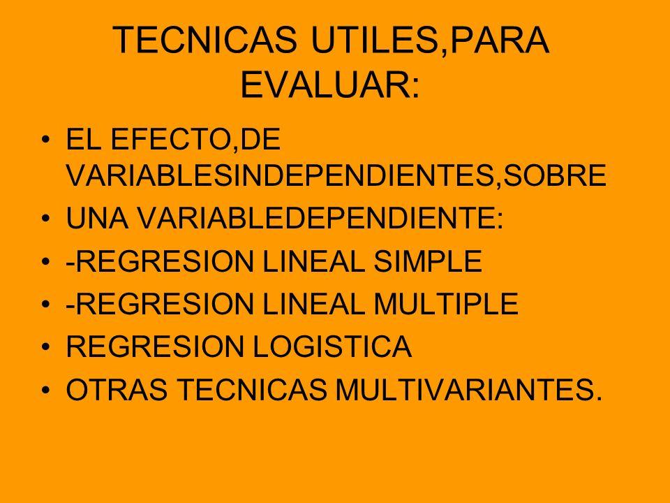 TECNICAS UTILES,PARA EVALUAR: EL EFECTO,DE VARIABLESINDEPENDIENTES,SOBRE UNA VARIABLEDEPENDIENTE: -REGRESION LINEAL SIMPLE -REGRESION LINEAL MULTIPLE
