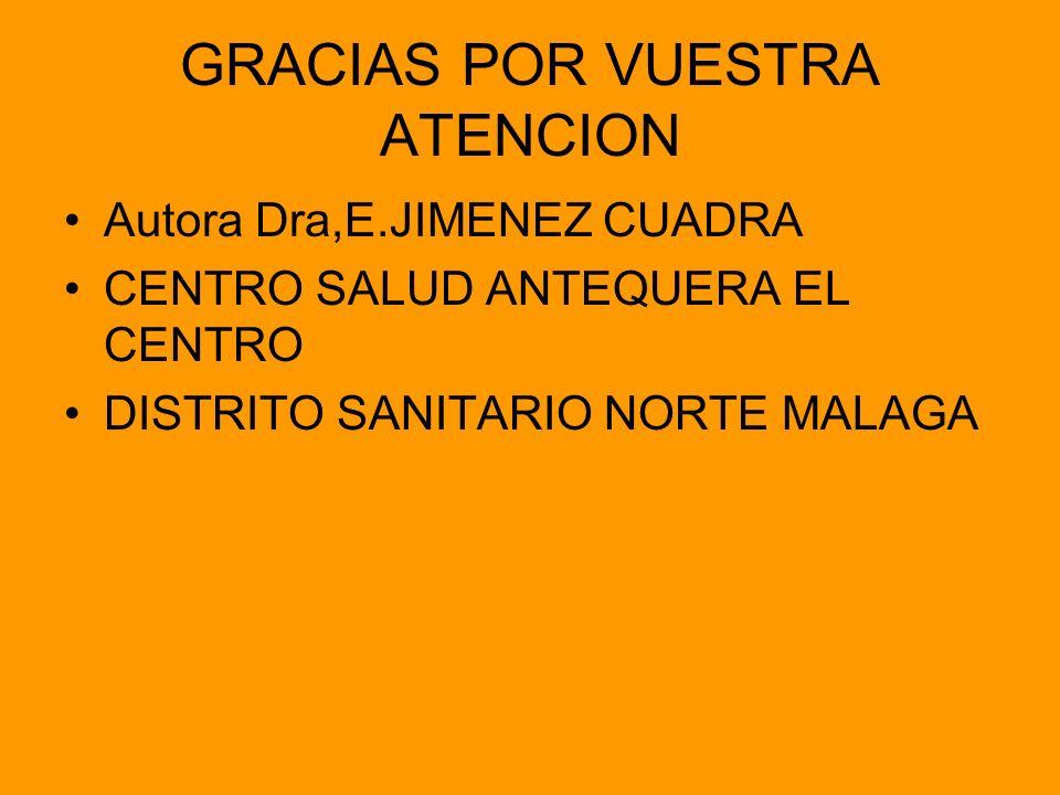 GRACIAS POR VUESTRA ATENCION Autora Dra,E.JIMENEZ CUADRA CENTRO SALUD ANTEQUERA EL CENTRO DISTRITO SANITARIO NORTE MALAGA