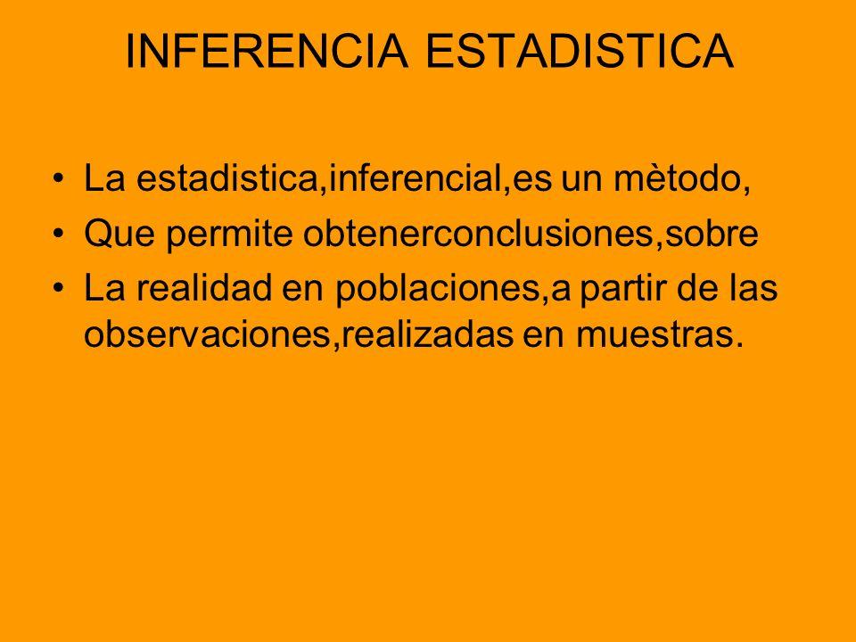 INFERENCIA ESTADISTICA La estadistica,inferencial,es un mètodo, Que permite obtenerconclusiones,sobre La realidad en poblaciones,a partir de las obser