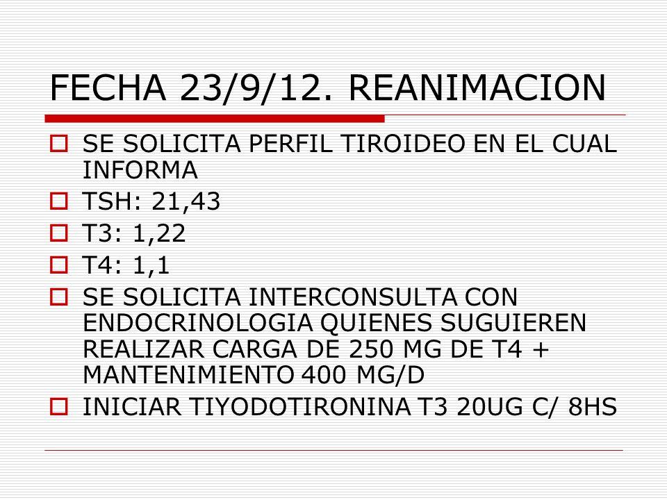 FECHA 23/9/12. REANIMACION SE SOLICITA PERFIL TIROIDEO EN EL CUAL INFORMA TSH: 21,43 T3: 1,22 T4: 1,1 SE SOLICITA INTERCONSULTA CON ENDOCRINOLOGIA QUI