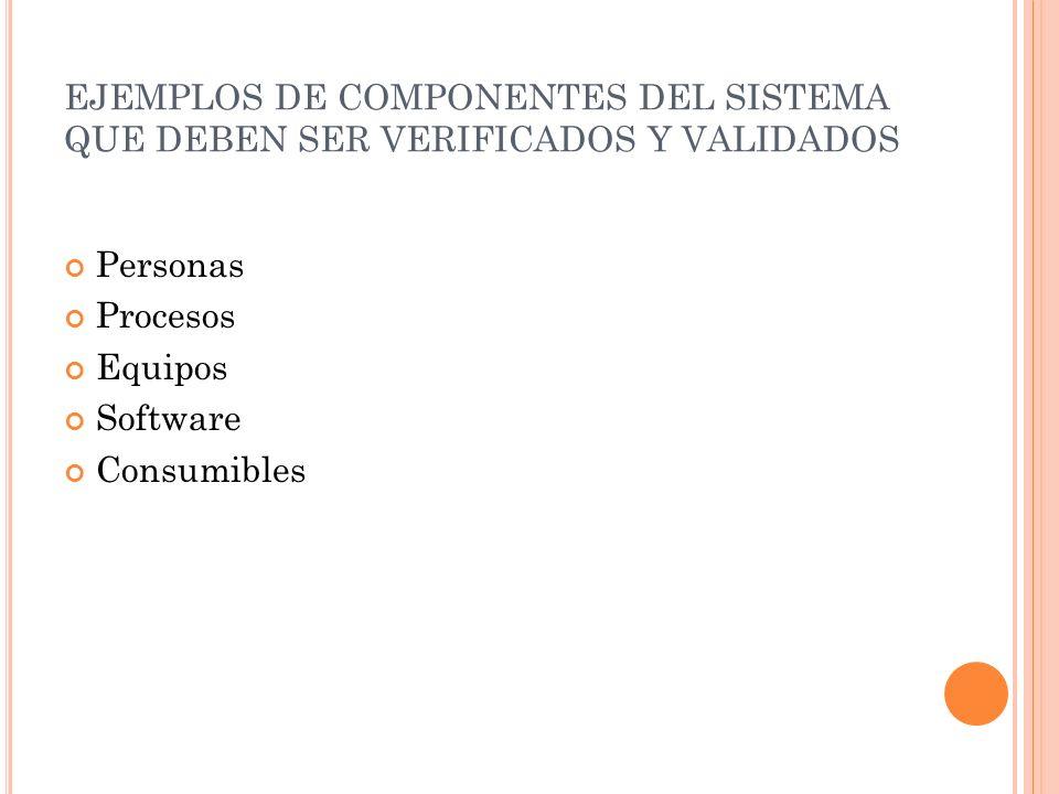 EJEMPLOS DE COMPONENTES DEL SISTEMA QUE DEBEN SER VERIFICADOS Y VALIDADOS Personas Procesos Equipos Software Consumibles