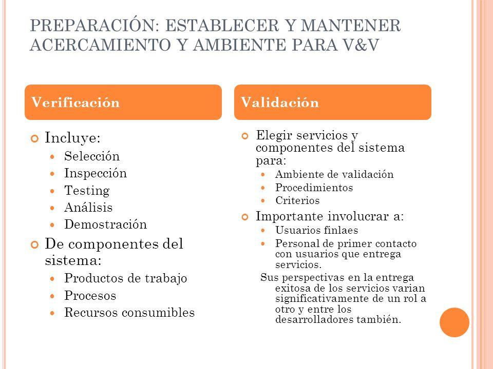 PREPARACIÓN: ESTABLECER Y MANTENER ACERCAMIENTO Y AMBIENTE PARA V&V Incluye: Selección Inspección Testing Análisis Demostración De componentes del sis