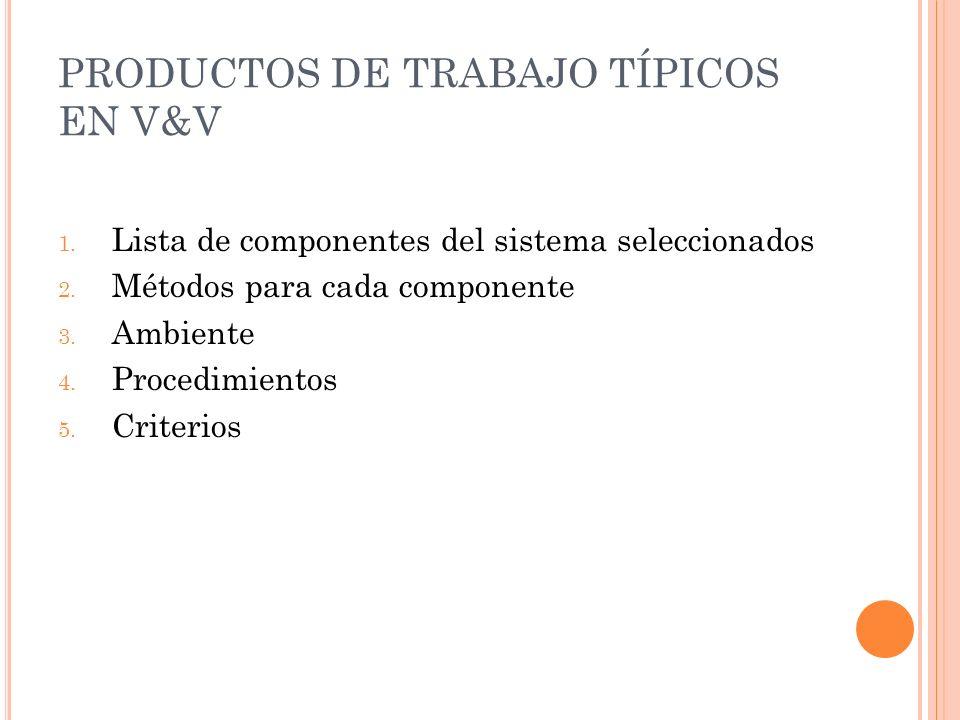 PRODUCTOS DE TRABAJO TÍPICOS EN V&V 1. Lista de componentes del sistema seleccionados 2. Métodos para cada componente 3. Ambiente 4. Procedimientos 5.