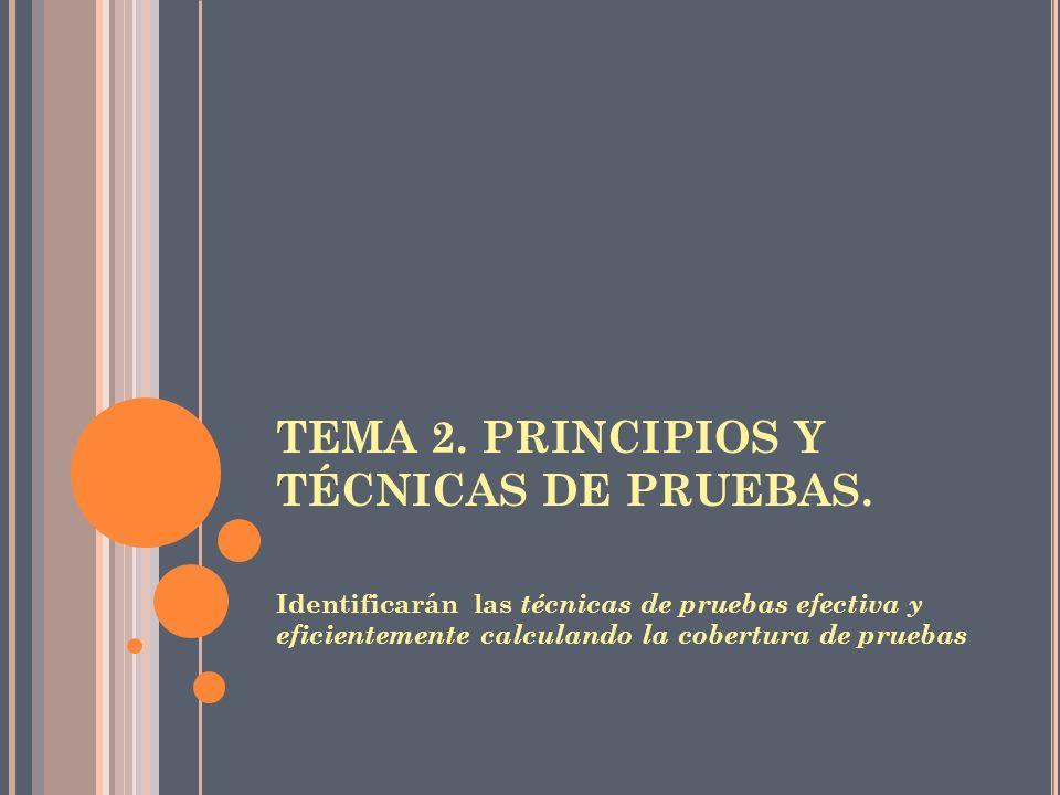 TEMA 2. PRINCIPIOS Y TÉCNICAS DE PRUEBAS. Identificarán las técnicas de pruebas efectiva y eficientemente calculando la cobertura de pruebas