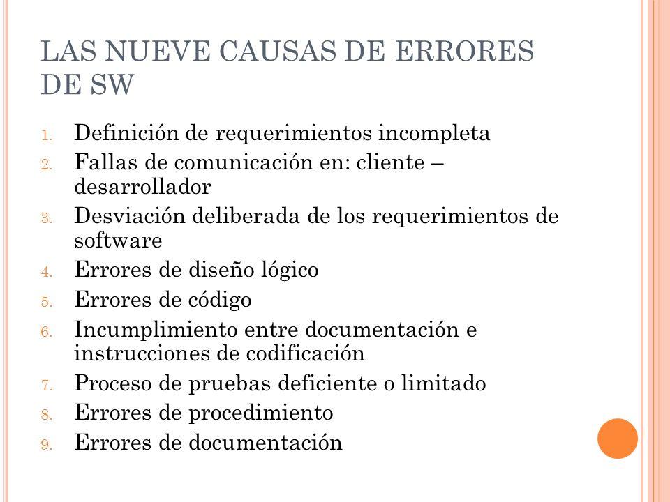 LAS NUEVE CAUSAS DE ERRORES DE SW 1. Definición de requerimientos incompleta 2. Fallas de comunicación en: cliente – desarrollador 3. Desviación delib