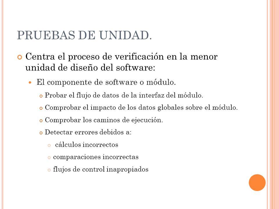 PRUEBAS DE UNIDAD. Centra el proceso de verificación en la menor unidad de diseño del software: El componente de software o módulo. Probar el flujo de