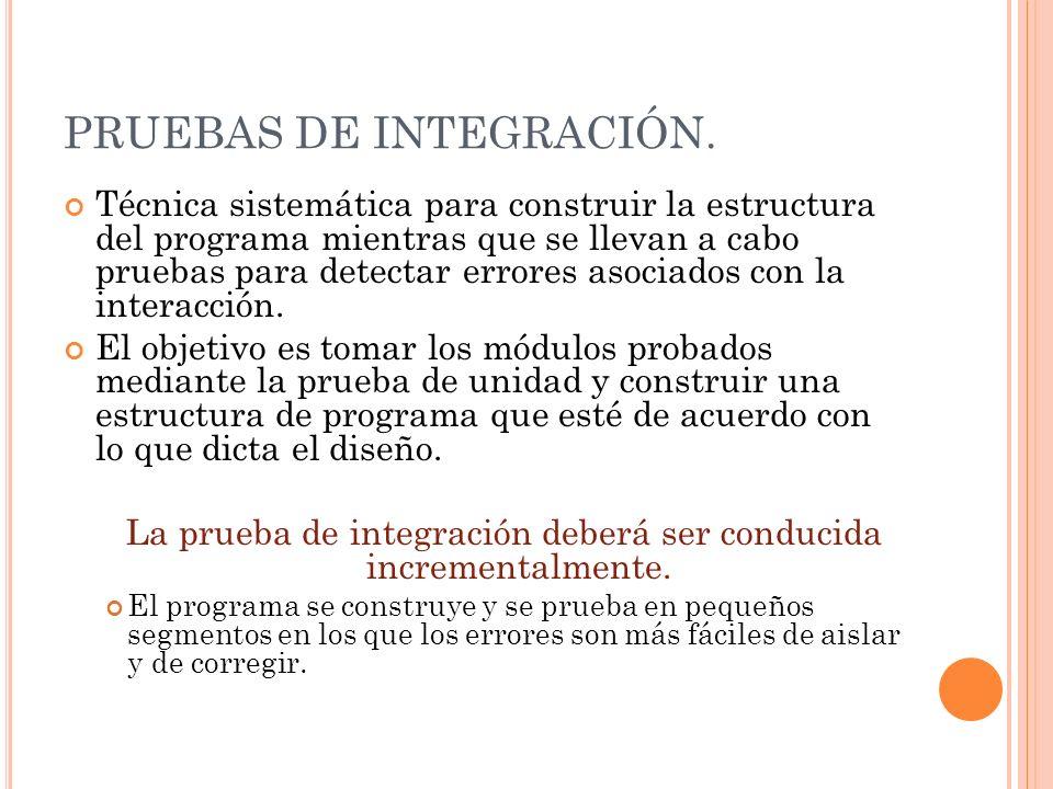 PRUEBAS DE INTEGRACIÓN.