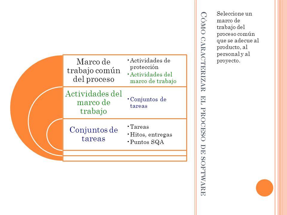 C ÓMO CARACTERIZAR EL PROCESO DE SOFTWARE Seleccione un marco de trabajo del proceso común que se adecue al producto, al personal y al proyecto. Marco