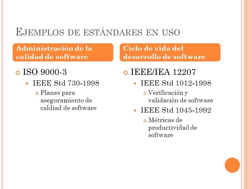 E JEMPLOS DE ESTÁNDARES EN USO ISO 9000-3 IEEE Std 730-1998 Planes para aseguramiento de caldiad de software IEEE/IEA 12207 IEEE Std 1012-1998 Verific