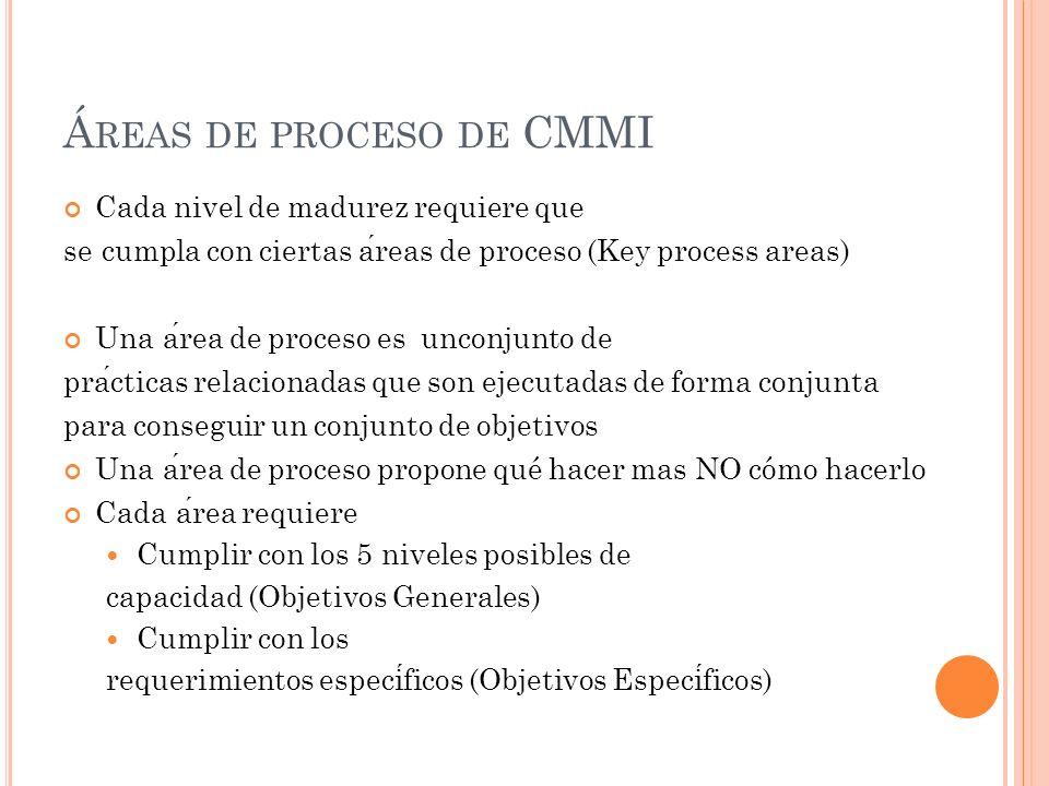 Á REAS DE PROCESO DE CMMI Cada nivel de madurez requiere que se cumpla con ciertas areas de proceso (Key process areas) Una area de proceso es unconju