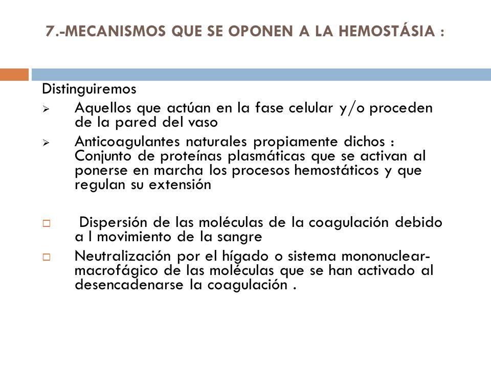 7.-MECANISMOS QUE SE OPONEN A LA HEMOSTÁSIA : Distinguiremos Aquellos que actúan en la fase celular y/o proceden de la pared del vaso Anticoagulantes naturales propiamente dichos : Conjunto de proteínas plasmáticas que se activan al ponerse en marcha los procesos hemostáticos y que regulan su extensión Dispersión de las moléculas de la coagulación debido a l movimiento de la sangre Neutralización por el hígado o sistema mononuclear- macrofágico de las moléculas que se han activado al desencadenarse la coagulación.