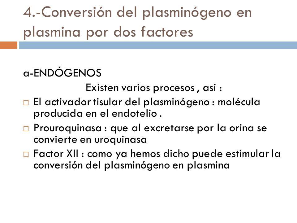 4.-Conversión del plasminógeno en plasmina por dos factores a-ENDÓGENOS Existen varios procesos, asi : El activador tisular del plasminógeno : molécula producida en el endotelio.