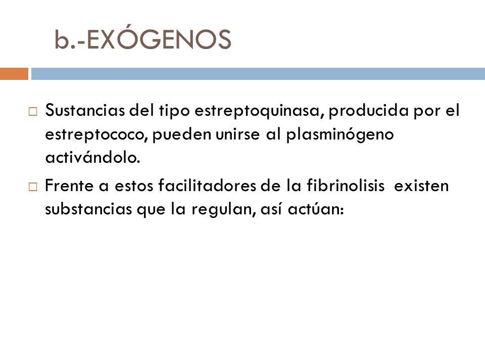 b.-EXÓGENOS Sustancias del tipo estreptoquinasa, producida por el estreptococo, pueden unirse al plasminógeno activándolo.