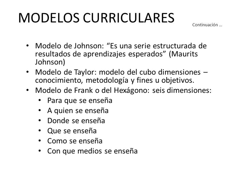 MODELOS CURRICULARES Modelo de Johnson: Es una serie estructurada de resultados de aprendizajes esperados (Maurits Johnson) Modelo de Taylor: modelo del cubo dimensiones – conocimiento, metodología y fines u objetivos.