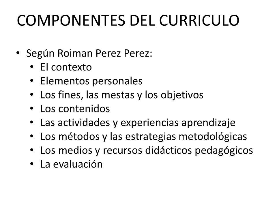 COMPONENTES DEL CURRICULO Según Roiman Perez Perez: El contexto Elementos personales Los fines, las mestas y los objetivos Los contenidos Las activida