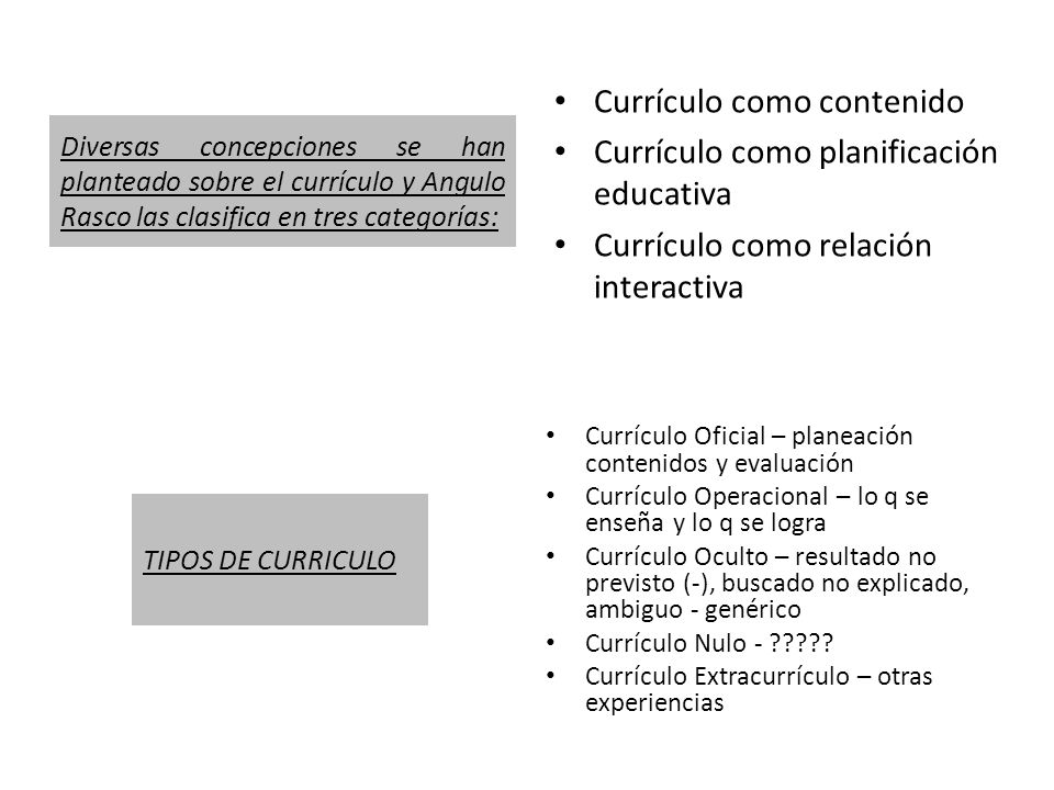 Diversas concepciones se han planteado sobre el currículo y Angulo Rasco las clasifica en tres categorías: Currículo como contenido Currículo como pla