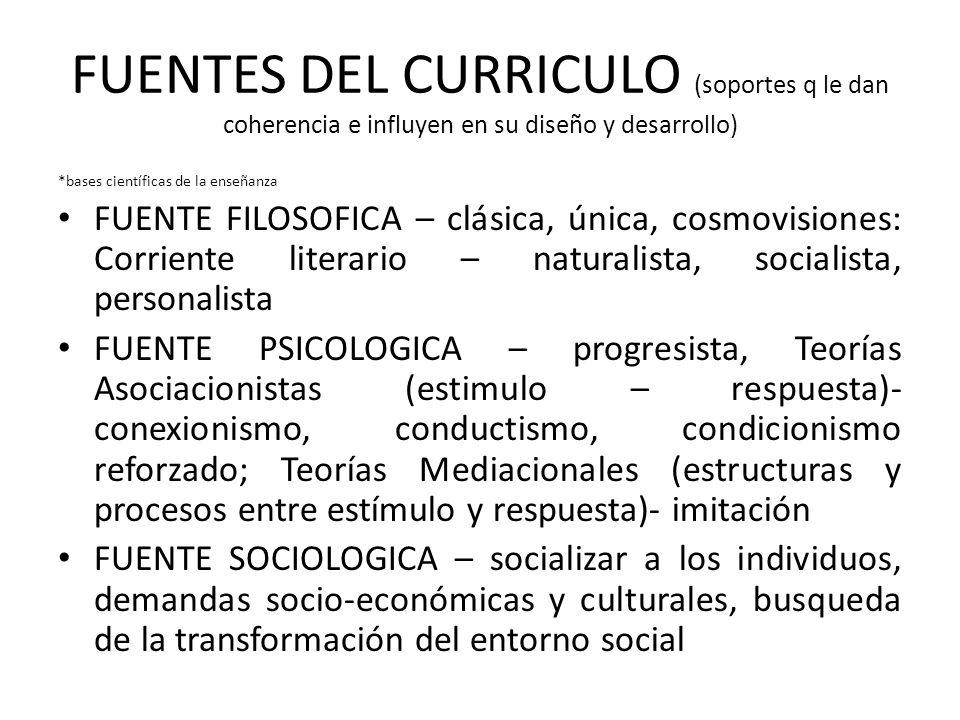 FUENTES DEL CURRICULO (soportes q le dan coherencia e influyen en su diseño y desarrollo) *bases científicas de la enseñanza FUENTE FILOSOFICA – clási