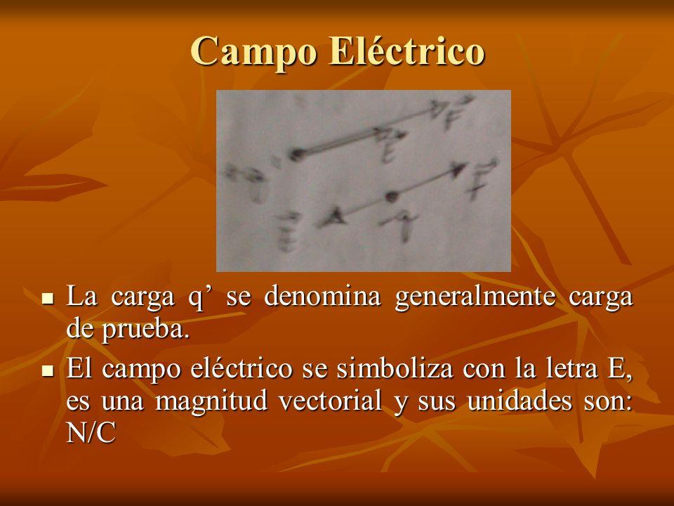 Campo Eléctrico La carga q se denomina generalmente carga de prueba. La carga q se denomina generalmente carga de prueba. El campo eléctrico se simbol