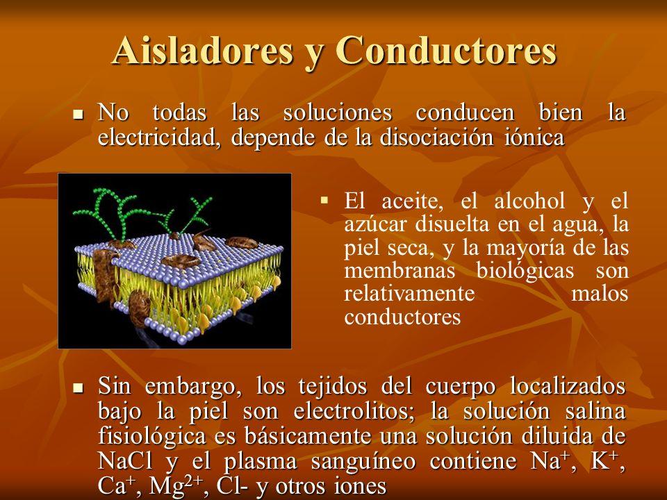 Aisladores y Conductores No todas las soluciones conducen bien la electricidad, depende de la disociación iónica No todas las soluciones conducen bien