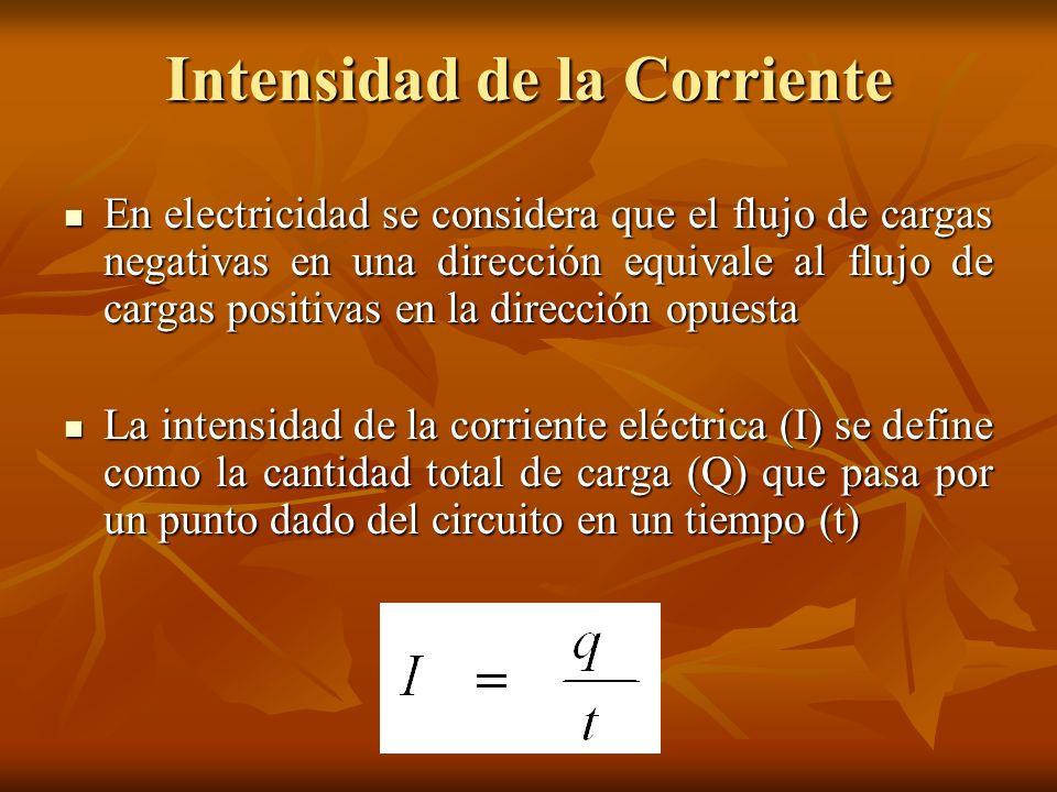 Intensidad de la Corriente En electricidad se considera que el flujo de cargas negativas en una dirección equivale al flujo de cargas positivas en la