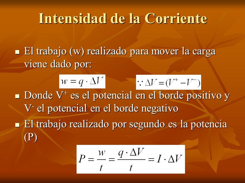 Intensidad de la Corriente El trabajo (w) realizado para mover la carga viene dado por: El trabajo (w) realizado para mover la carga viene dado por: D