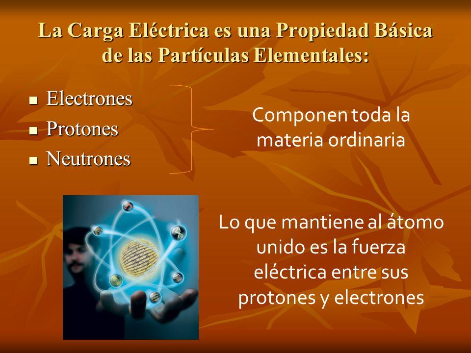 La Carga Eléctrica es una Propiedad Básica de las Partículas Elementales: Electrones Electrones Protones Protones Neutrones Neutrones Componen toda la