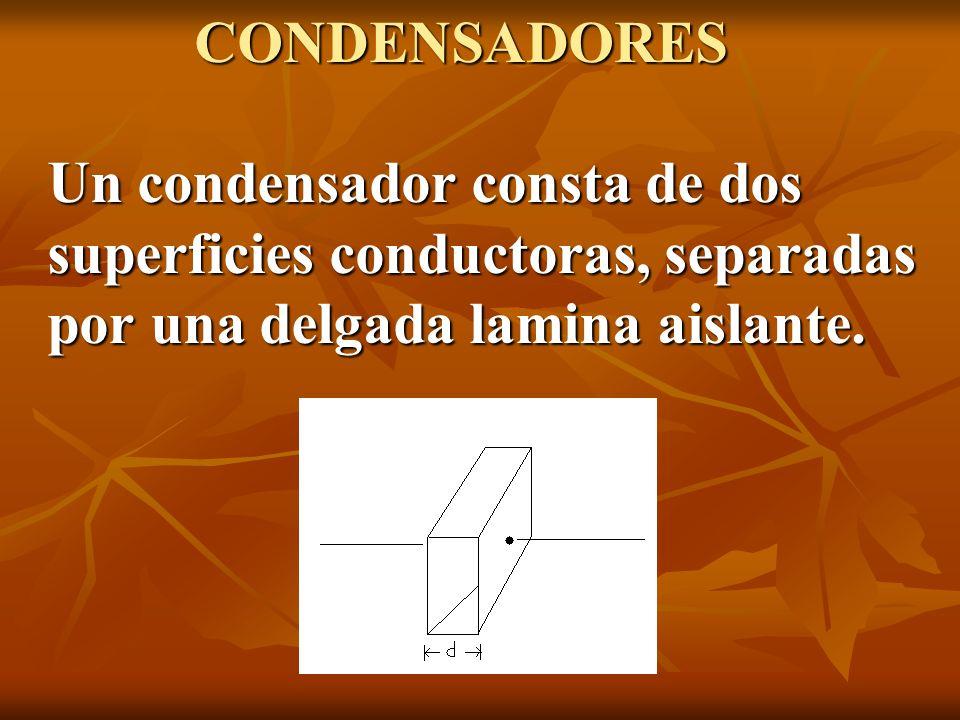 CONDENSADORES Un condensador consta de dos superficies conductoras, separadas por una delgada lamina aislante. CONDENSADORES Un condensador consta de