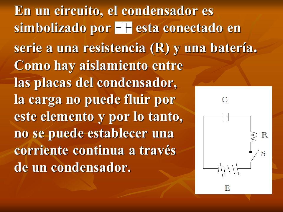 En un circuito, el condensador es simbolizado por esta conectado en serie a una resistencia (R) y una batería. Como hay aislamiento entre las placas d