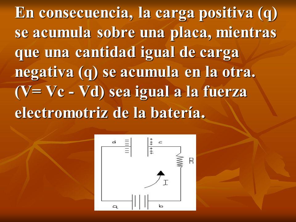 En consecuencia, la carga positiva (q) se acumula sobre una placa, mientras que una cantidad igual de carga negativa (q) se acumula en la otra. (V= Vc