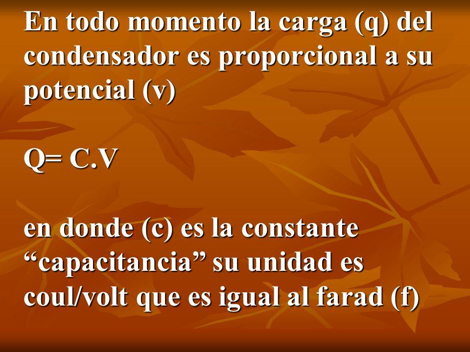 En todo momento la carga (q) del condensador es proporcional a su potencial (v) Q= C.V en donde (c) es la constante capacitancia su unidad es coul/vol
