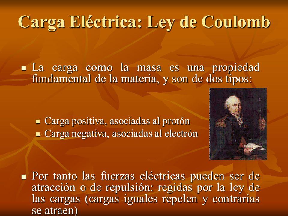 Carga Eléctrica: Ley de Coulomb La carga como la masa es una propiedad fundamental de la materia, y son de dos tipos: La carga como la masa es una pro