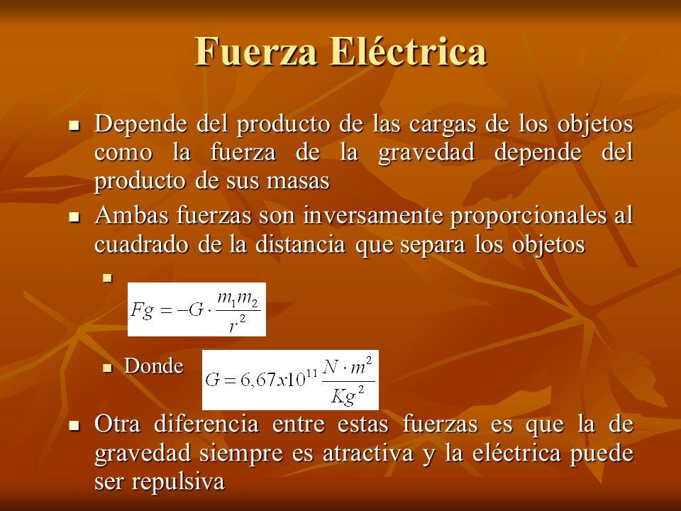 Fuerza Eléctrica Depende del producto de las cargas de los objetos como la fuerza de la gravedad depende del producto de sus masas Depende del product