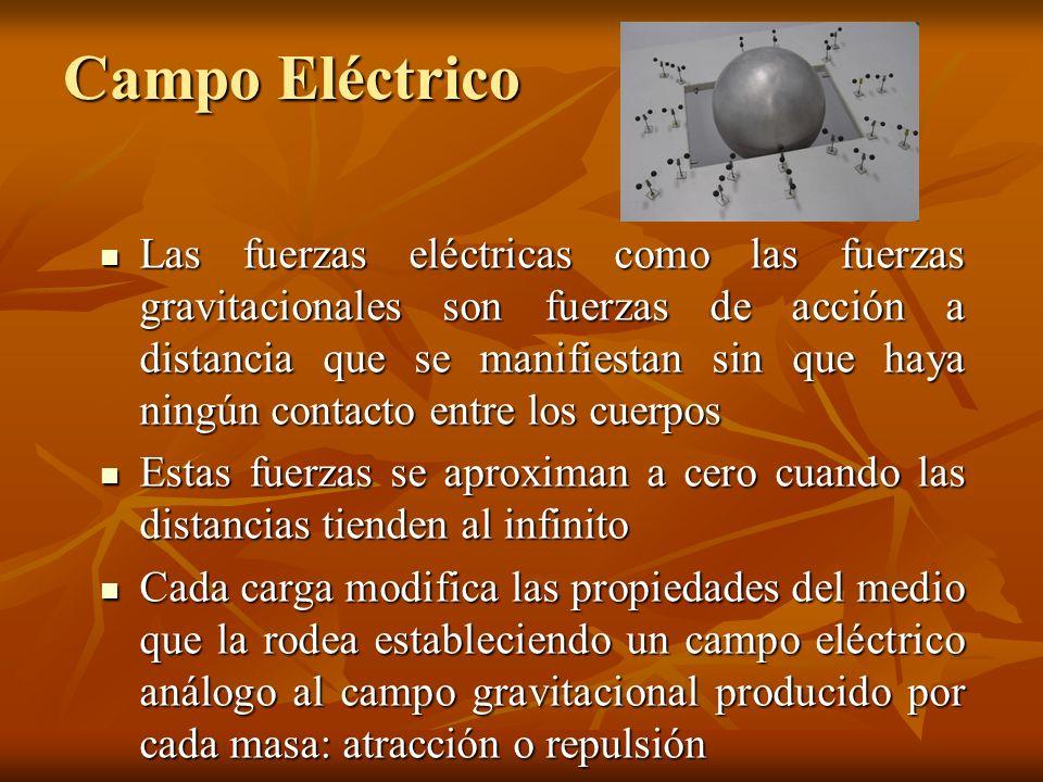 Campo Eléctrico Las fuerzas eléctricas como las fuerzas gravitacionales son fuerzas de acción a distancia que se manifiestan sin que haya ningún conta