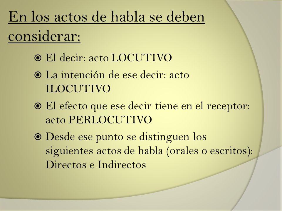 En los actos de habla se deben considerar: El decir: acto LOCUTIVO La intención de ese decir: acto ILOCUTIVO El efecto que ese decir tiene en el recep